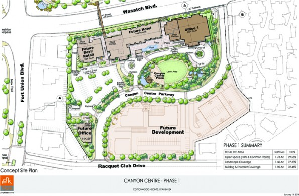 Cottonwood Heights development plans for Canyon Centre